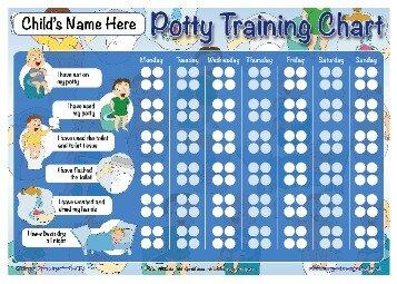 toilet training reward chart boys